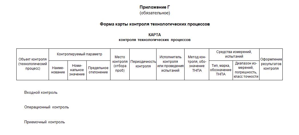 схемы безопасной организации